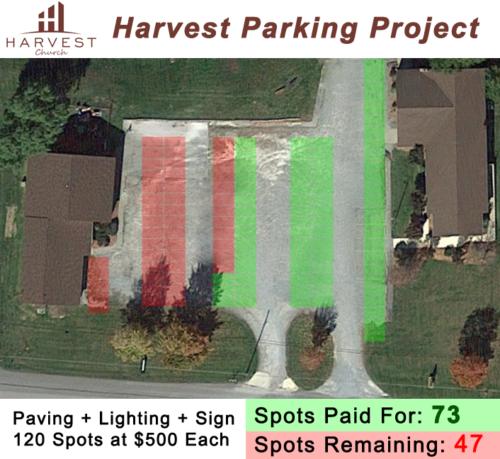 Parking Lot Project!